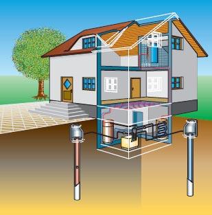 Тепловой насос Thermia в вашем доме